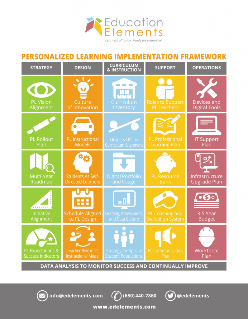 PL Framework 2017-1