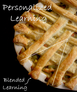 Blended Learning is one piece of the Personalized Learning pie
