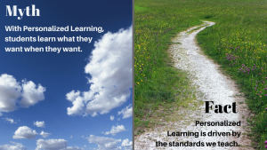 Myth Buster - Fact: Personalized learning is driven by the standards we teach